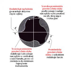 k3 med-elektronik.pl